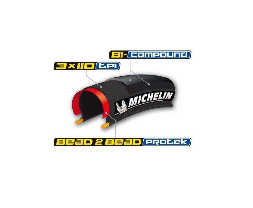 Michelin Krylion 2 Endurance Road Bike Tyre Folding